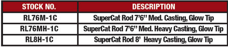 supercatcast1p-chart.jpg