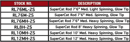 supercatspin2-chart.jpg
